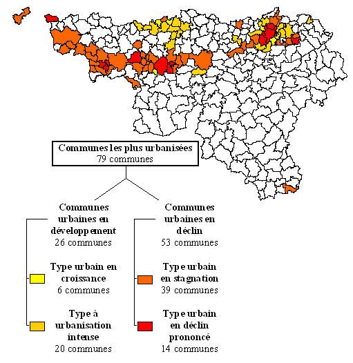 Les communes les plus urbanisées